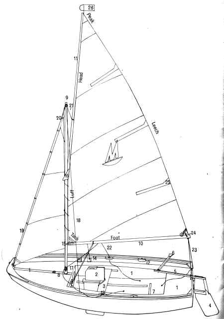rigging a mirror dinghy